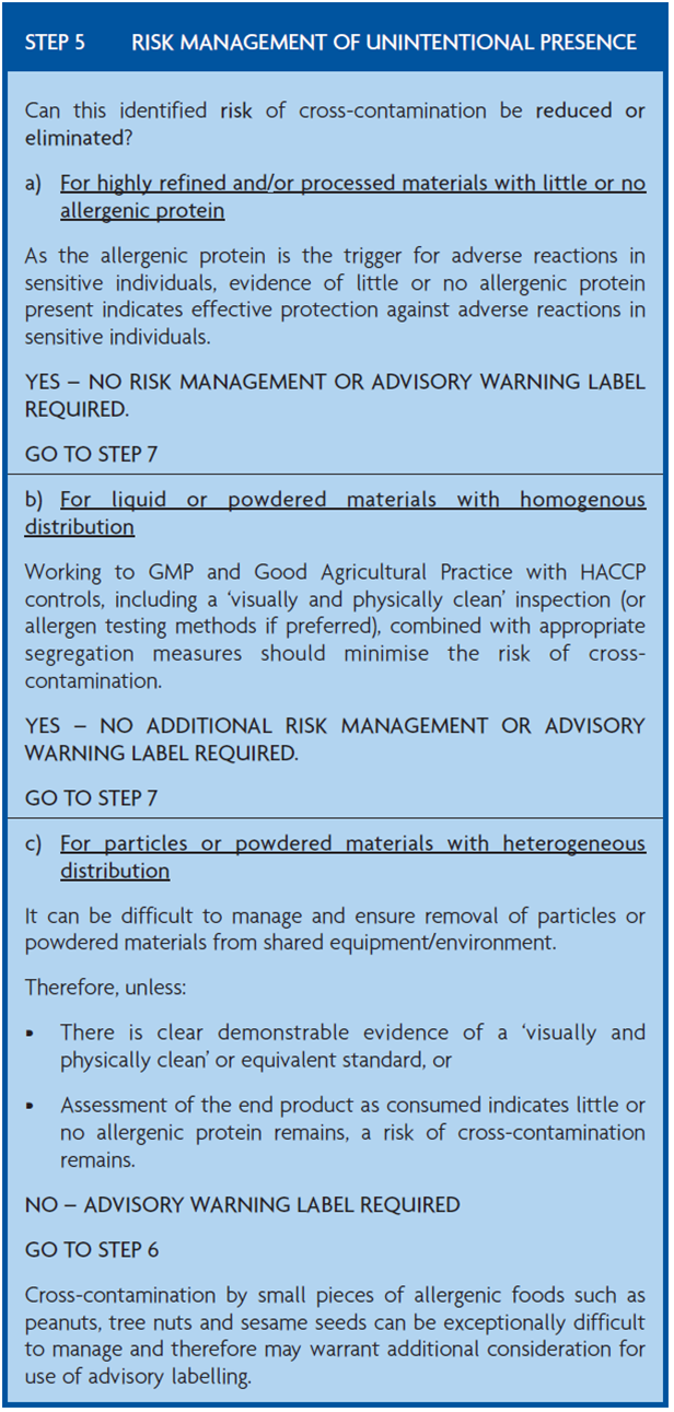 abc food law allergens risk analysis step 5